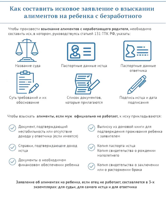 Как составить исковое заявление о взыскании алиментов с безработного