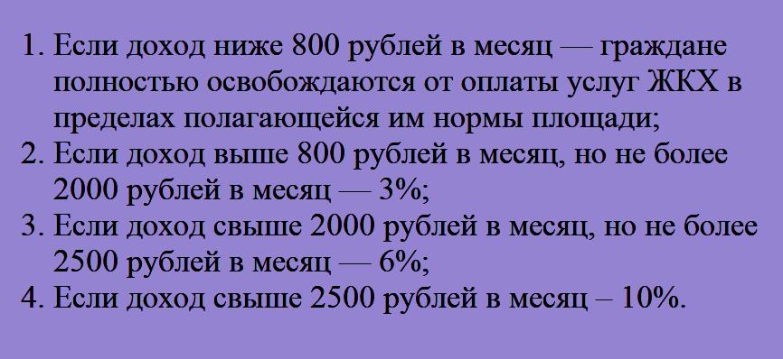 Нормативы площади, величина компенсации и процентные максимумы разнятся в зависимости от региона страны