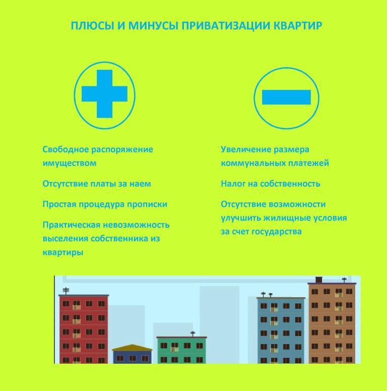 Плюсы и минусы приватизации квартир