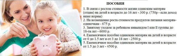 Пособия матерям-одиночкам