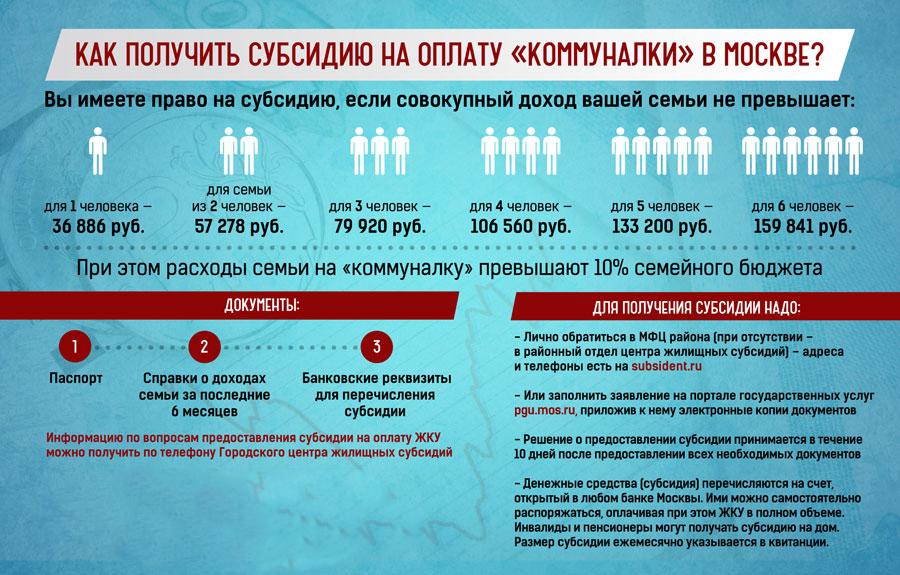 Субсидия на оплату ЖКХ Москве