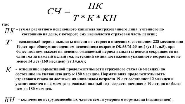 Источников н.н. Заслуженный работник транспорта рф