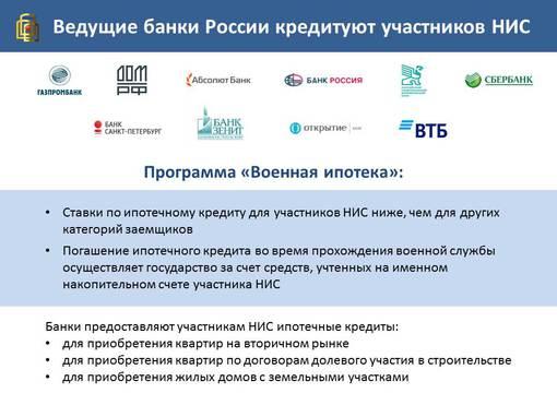 Банки, кредитующие участников НИС