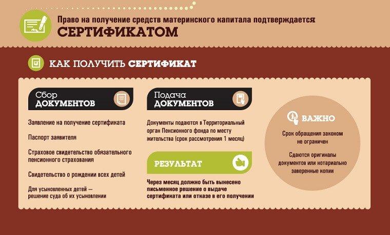 Инструкция по получению сертификата