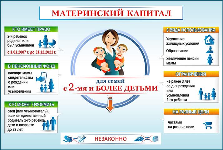 Как можно использовать материнский капитал