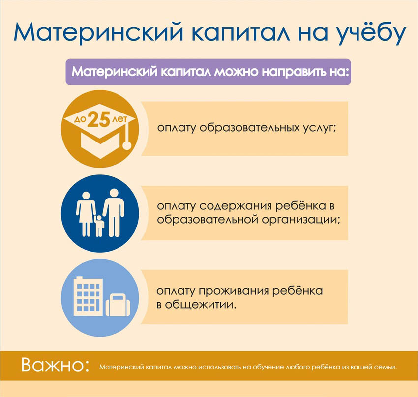 Материнский капитал на учебу