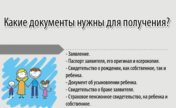 Необходимые документы получения сертификата на материнский капитал