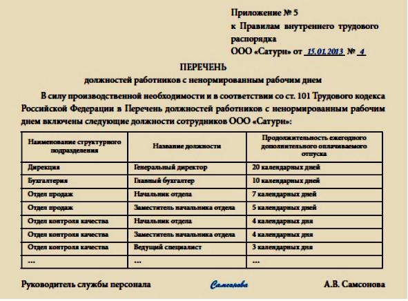 Перечень сотрудников, работающих в ненормированном режиме, может быть перечислен в документе, учреждающем внутренний трудовой режим