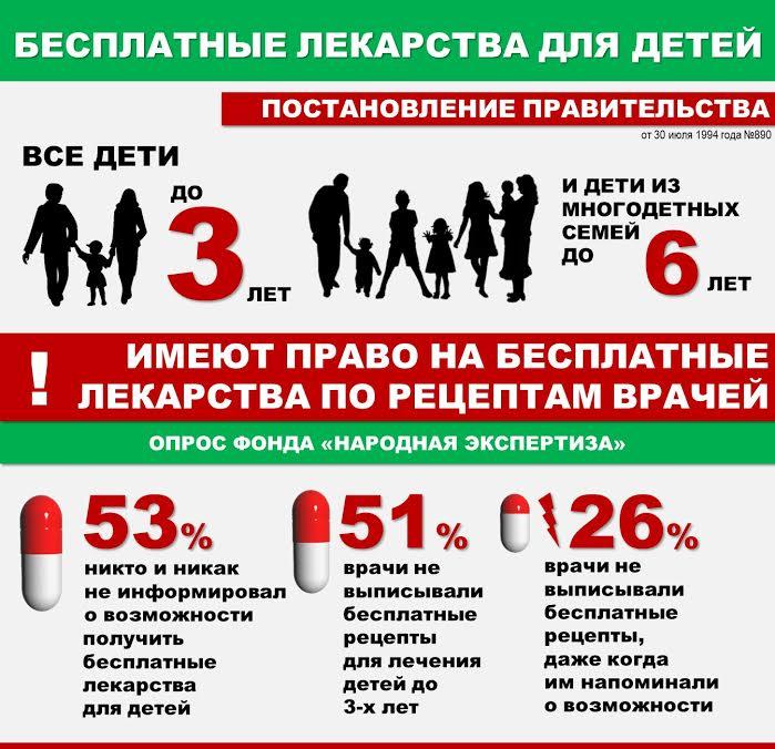 Российское гражданство по мужу