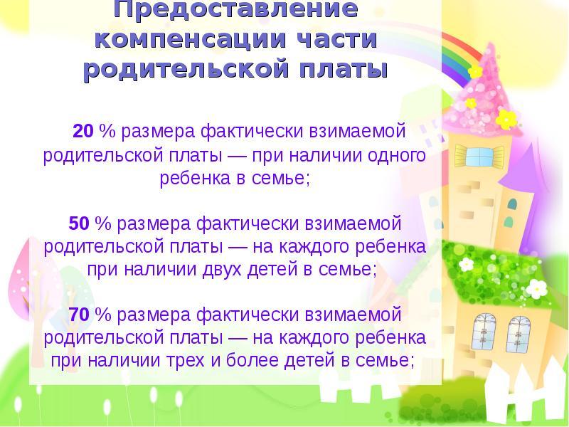 Предоставление компенсации части родительской платы