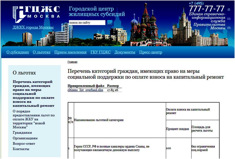 Сайт Городского Центра Жилищных субсидий г. Москвы
