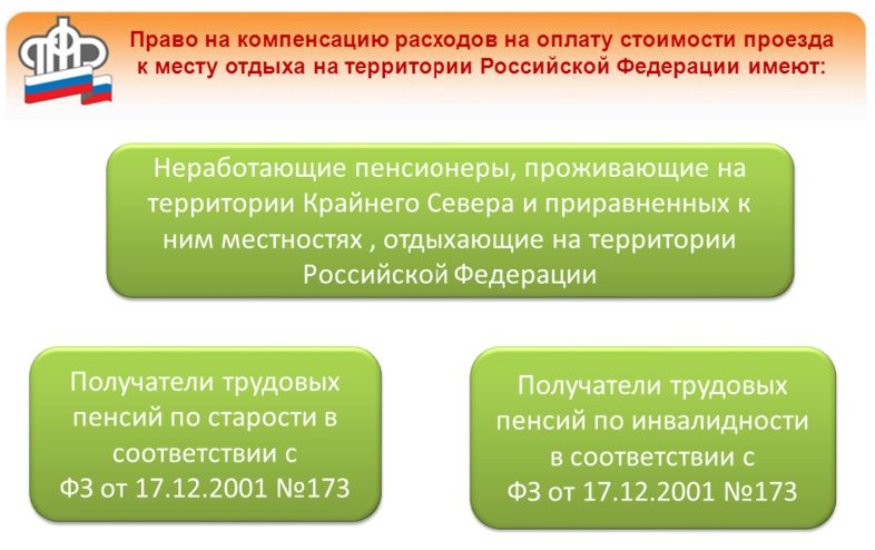 Состав региональных льготников устанавливается в каждом отдельном субъекте РФ самостоятельно