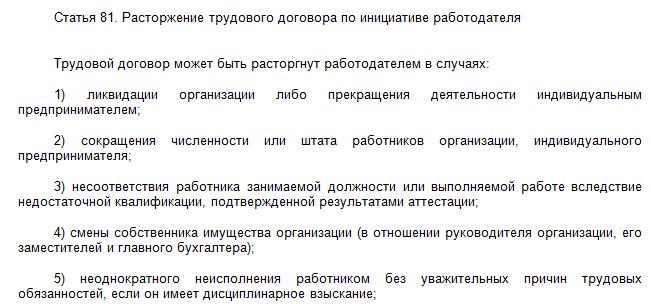 Часть статьи 81 ТК РФ