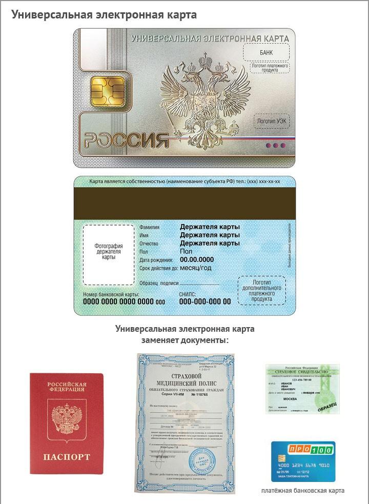 Внешний вид универсальной электронной карты Гражданина РФ