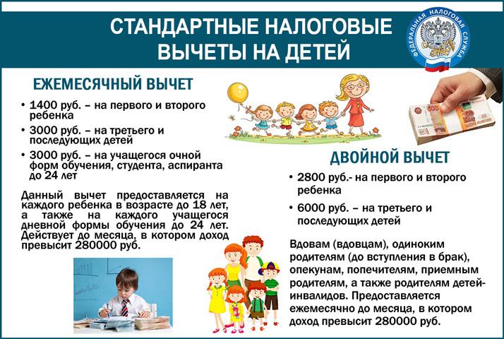 Ежемесячный и двойной вычеты на детей
