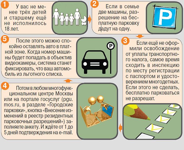 Льготы на парковку для многодетных семей в Москве