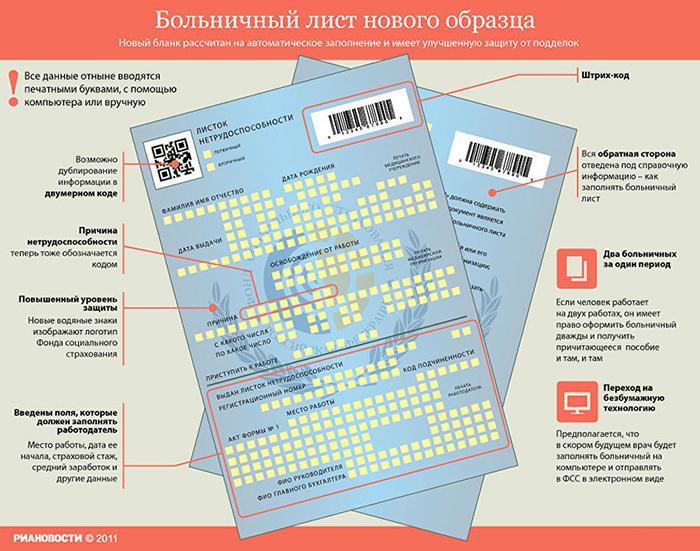 Официальный бланк больничных листов