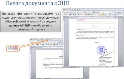 Электронная подпись на документе